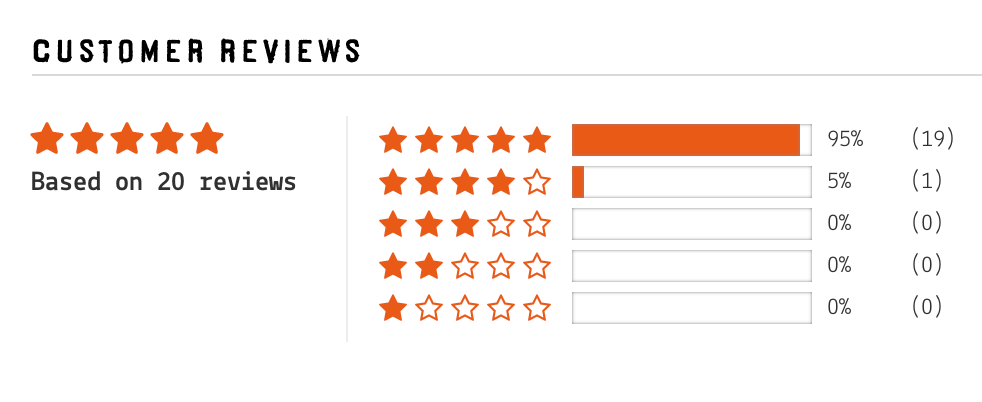 Not bad! Our Icelandic Sea Salt has received over 95% 5-Star Reviews. And I swear I didn't write any of them!